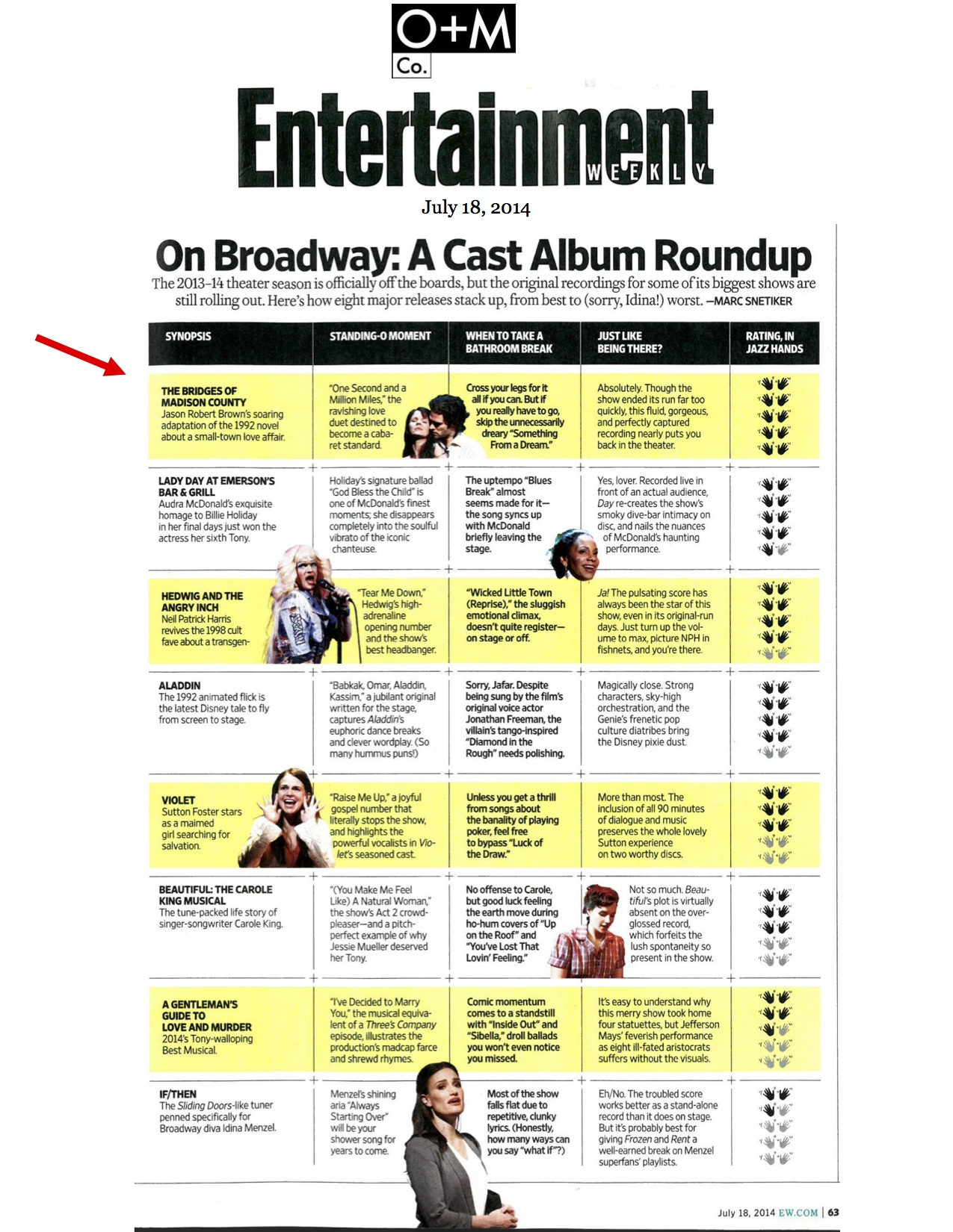 Entertainment Weekly 7 18 14 Bridges Cd Is Perfectly Captured